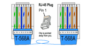 What's the difference between T568A and T568B? : EsticomEsticom