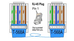 [EQHS_1162]  What's the difference between T568A and T568B? : Esticom | Wiring Diagram Standard Cat5 T568b T568a Vs |  | Esticom